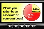 Dentists prefer boss to dental associate