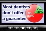 Dentists din't guarantee dental work