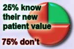 Average new patient value for dentists