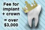 Cost of dental implant and crown
