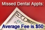 Missed dental appointments: average fee is $50