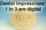Digital dental impressions used by 1 in 3 dentists