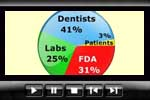 Dental materials safety: who's responsible?