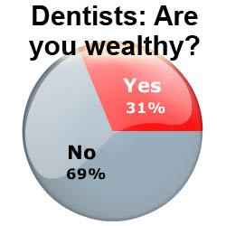 Are Dentists Wealthy?
