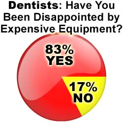 Equipment Disappoints Dentists