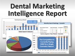 Dental Marketing Intelligence Report™