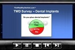 53% of Dentists Placing Dental Implants (video)