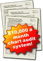 Dental practice chart audits