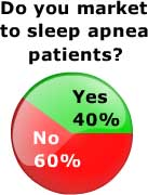 Sleep apnea dentistry