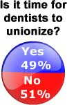 Dental union